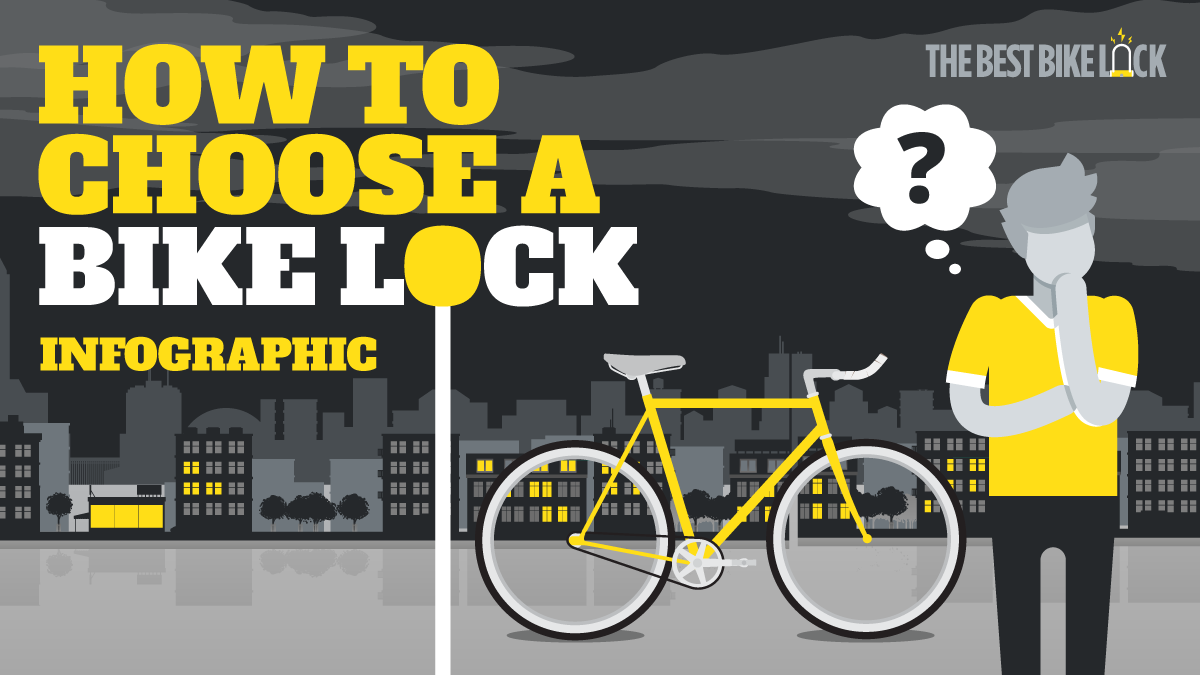 How to choose a bike lock infographic