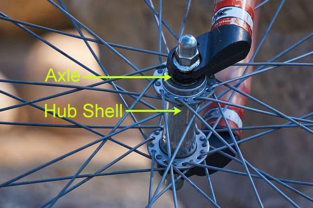 Wheel Hub Diagram